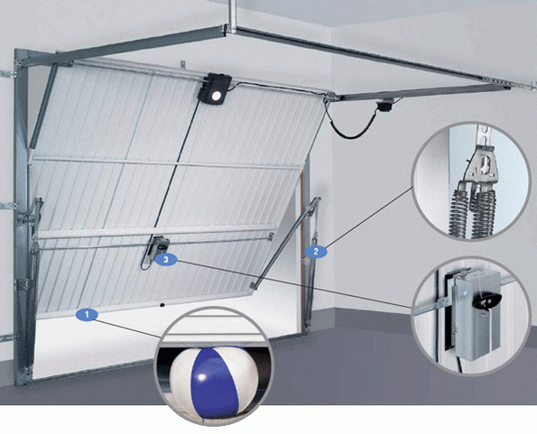 подъемно-поворотные гаражные ворота