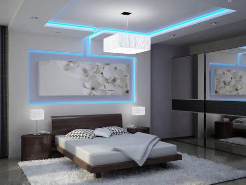 Применение светодиодов в интерьере