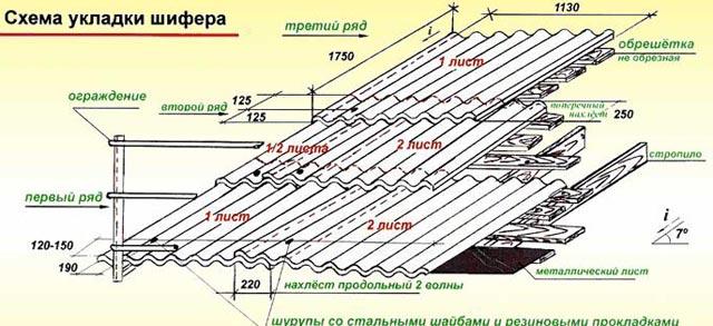 Как сделать шиферную крышу