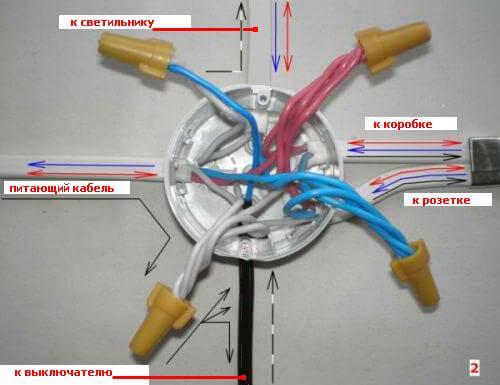 Прокладка электропроводки своими руками