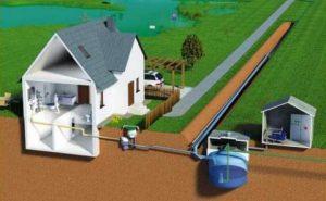 Вакуумная канализация2