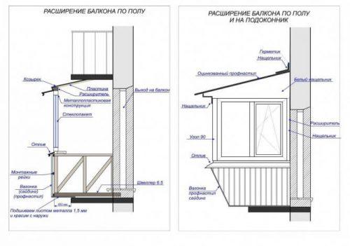 остекление балконов план