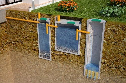 канализация из бетонных колец 3