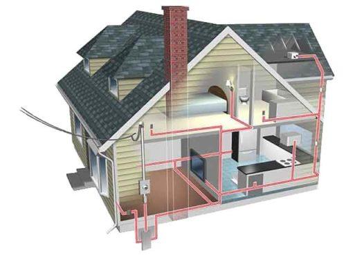 проектирование загородного дома 2021